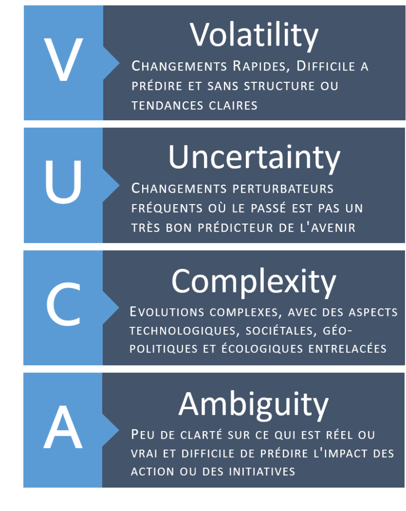 motivation-monde-vuca